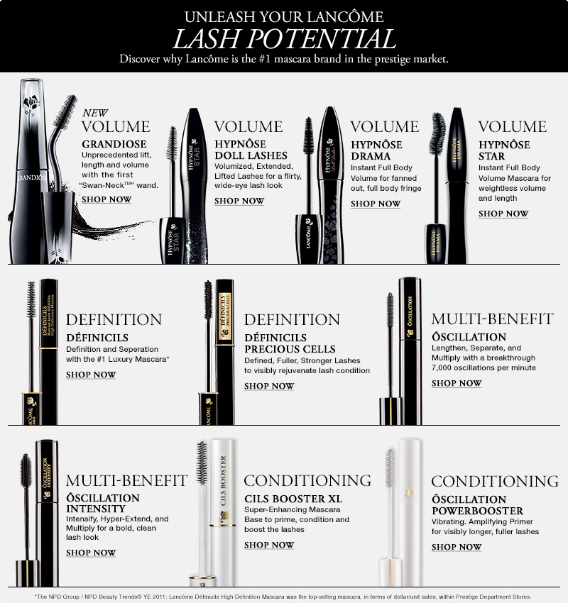 Lancôme Perfect Mascaras Guide: What is the Best Mascara for You