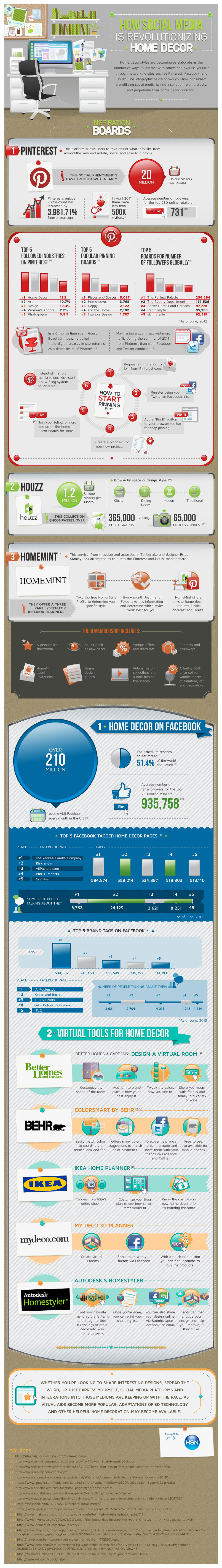 How To Make Social Media Your Personal Home Decorator